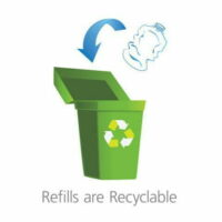 Recyclable Refill Pods